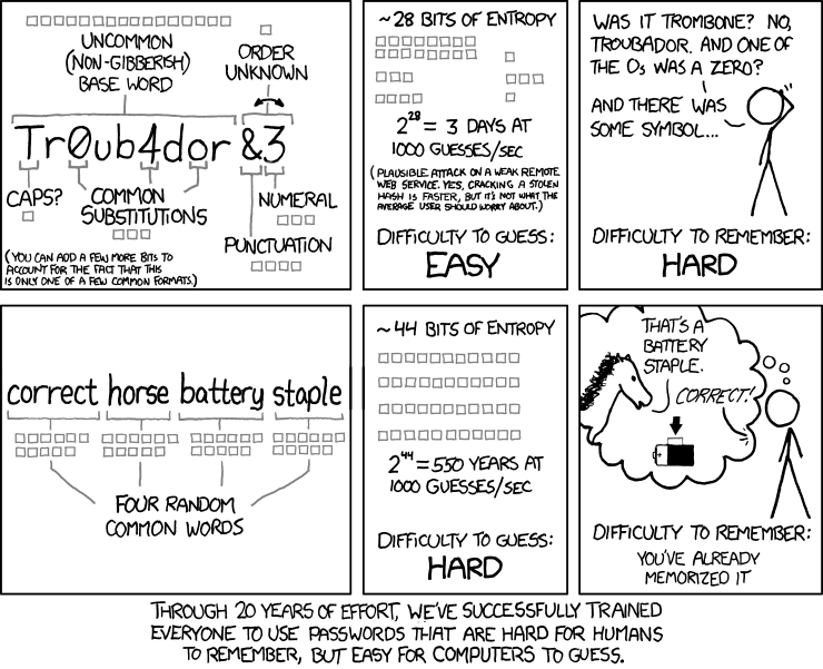 Comic strip about picking difficult passwords